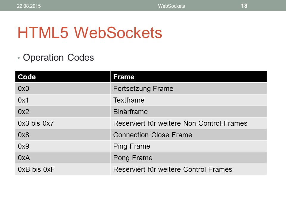 HTML5 WebSockets Operation Codes Code Frame 0x0 Fortsetzung Frame 0x1