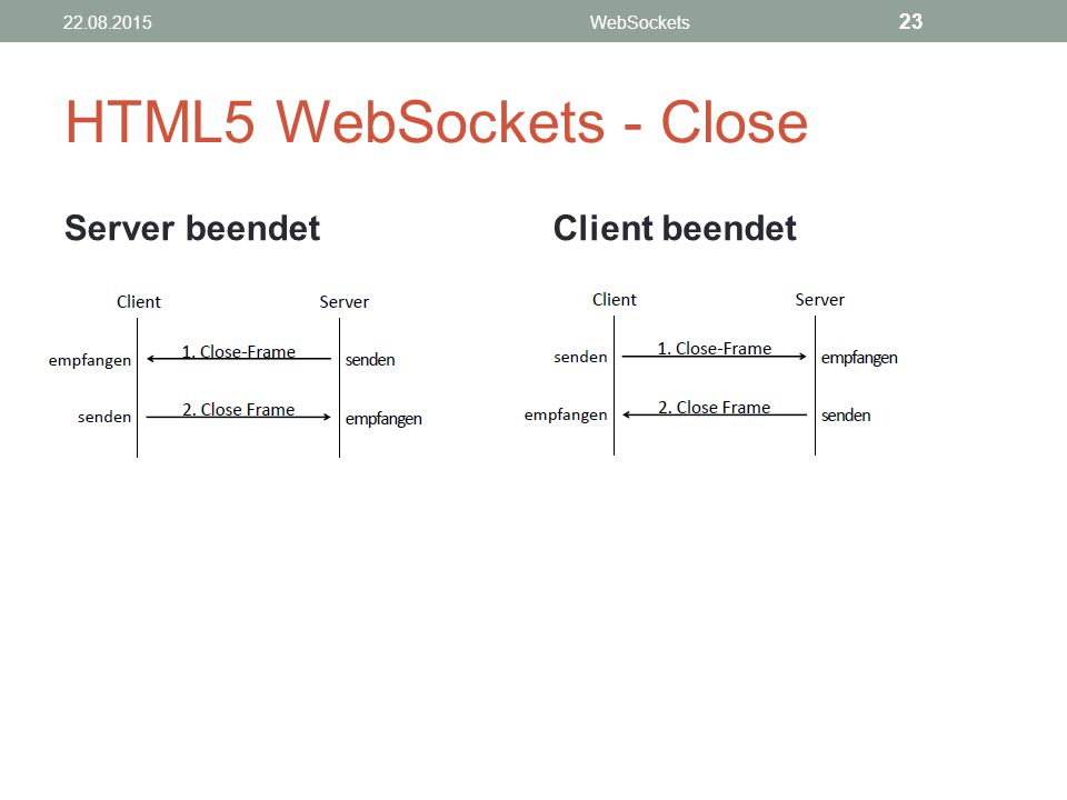 HTML5 WebSockets - Close