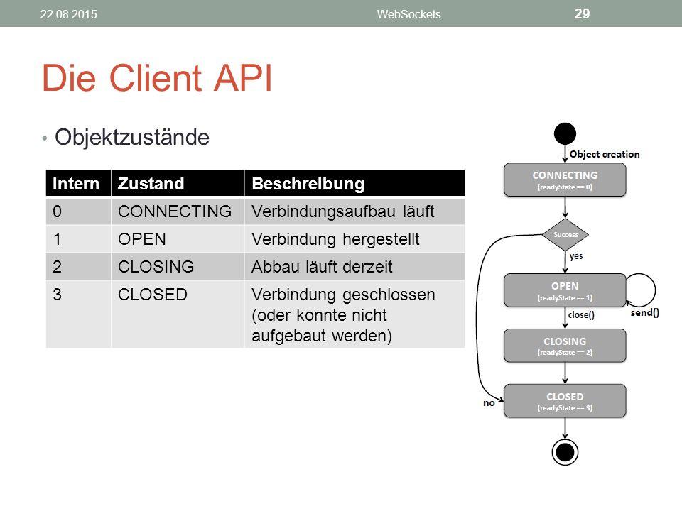 Die Client API Objektzustände Intern Zustand Beschreibung CONNECTING