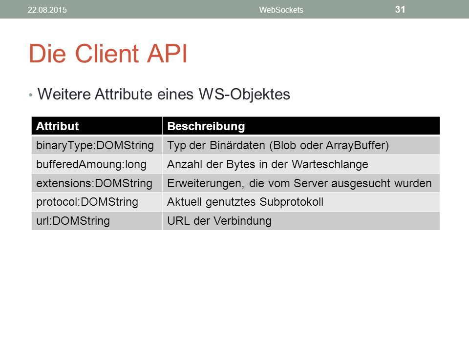 Die Client API Weitere Attribute eines WS-Objektes Attribut