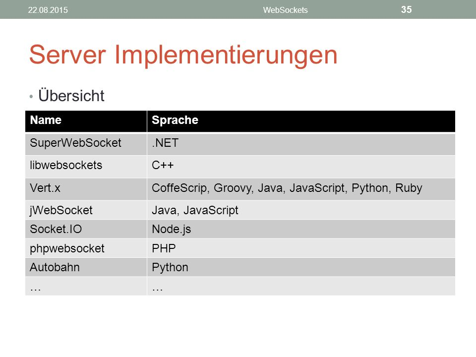 Server Implementierungen