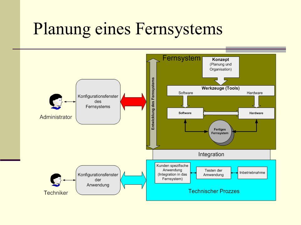 Planung eines Fernsystems