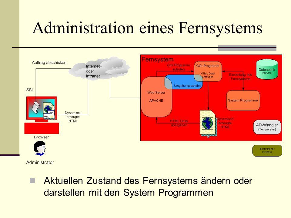 Administration eines Fernsystems