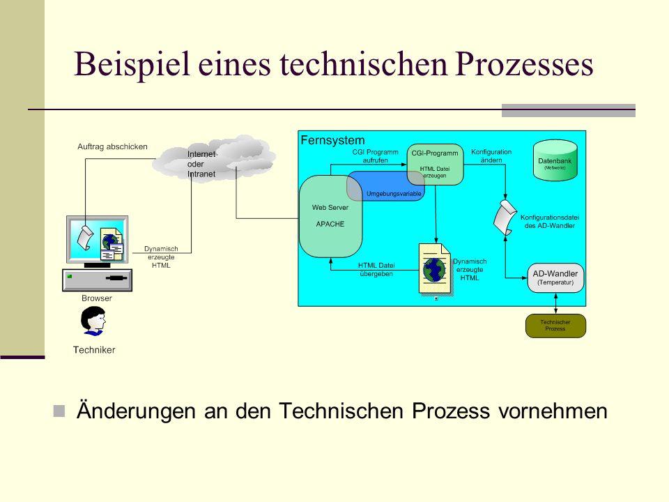 Beispiel eines technischen Prozesses