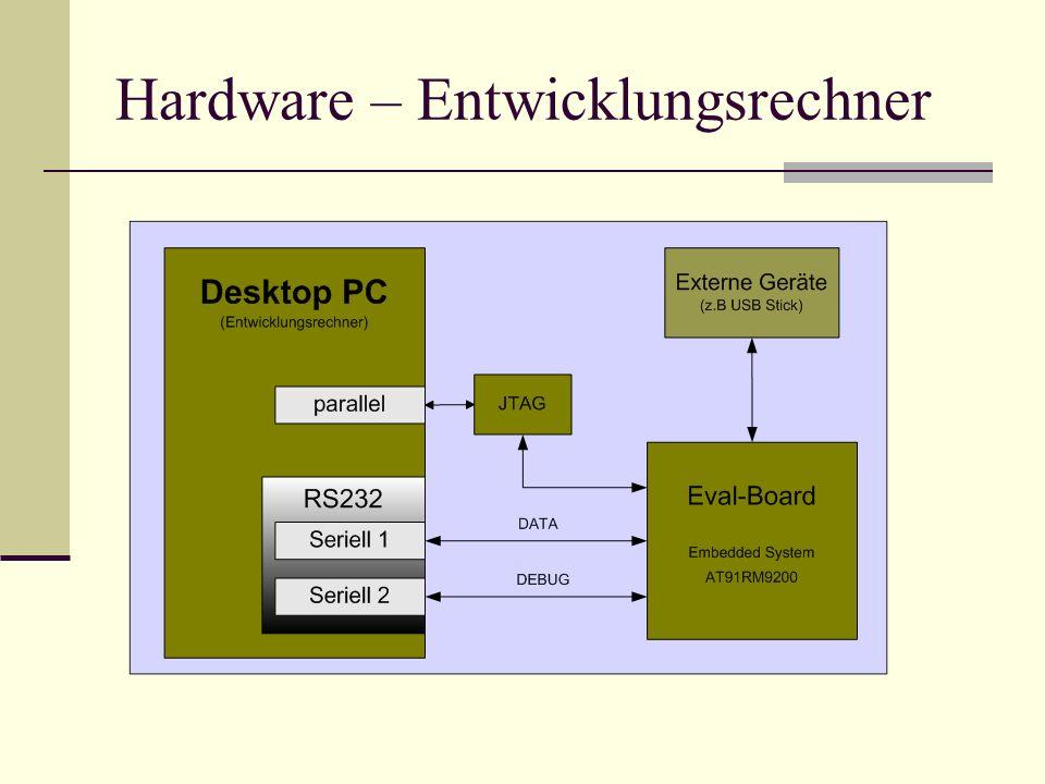 Hardware – Entwicklungsrechner
