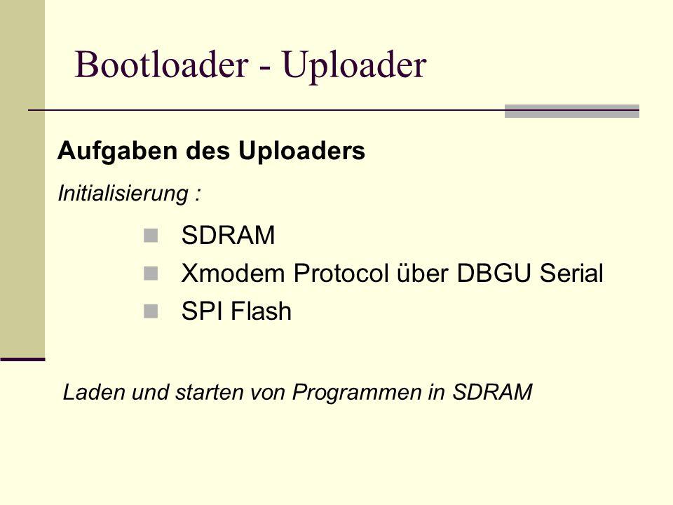Bootloader - Uploader Aufgaben des Uploaders SDRAM