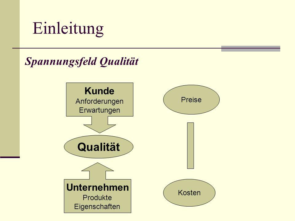 Einleitung Spannungsfeld Qualität Qualität Kunde Unternehmen
