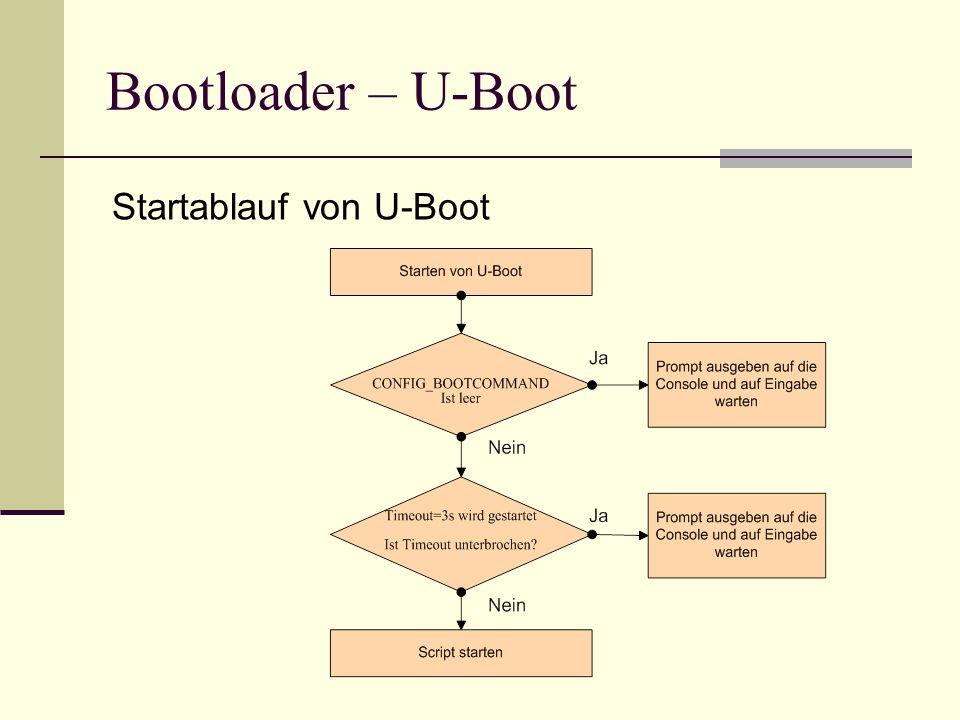 Bootloader – U-Boot Startablauf von U-Boot