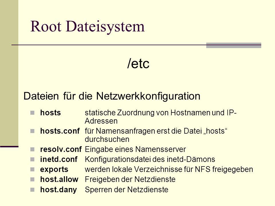 Root Dateisystem /etc Dateien für die Netzwerkkonfiguration