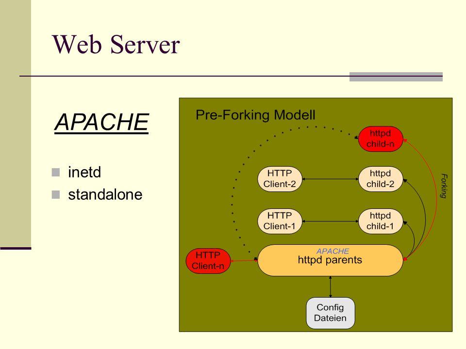 Web Server APACHE inetd standalone