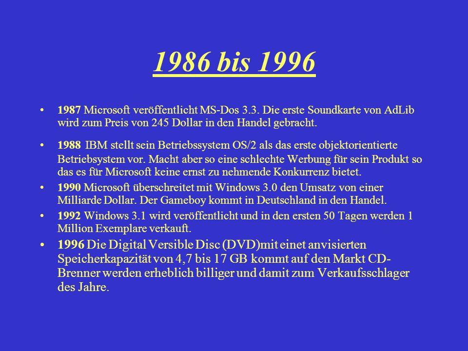 1986 bis 1996 1987 Microsoft veröffentlicht MS-Dos 3.3. Die erste Soundkarte von AdLib wird zum Preis von 245 Dollar in den Handel gebracht.