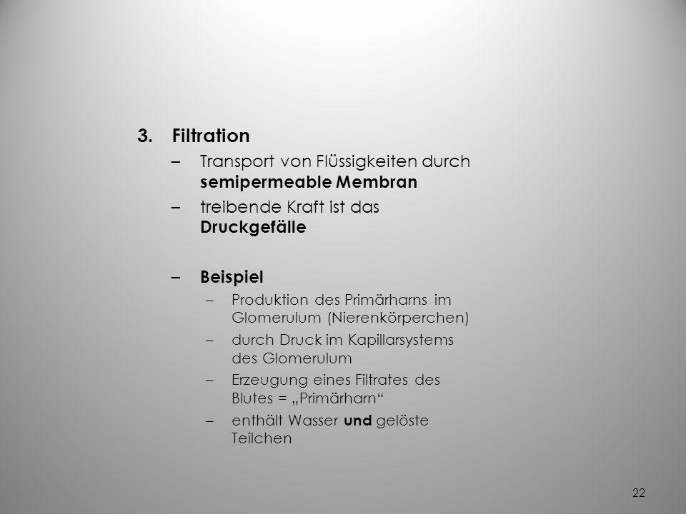 Filtration Transport von Flüssigkeiten durch semipermeable Membran