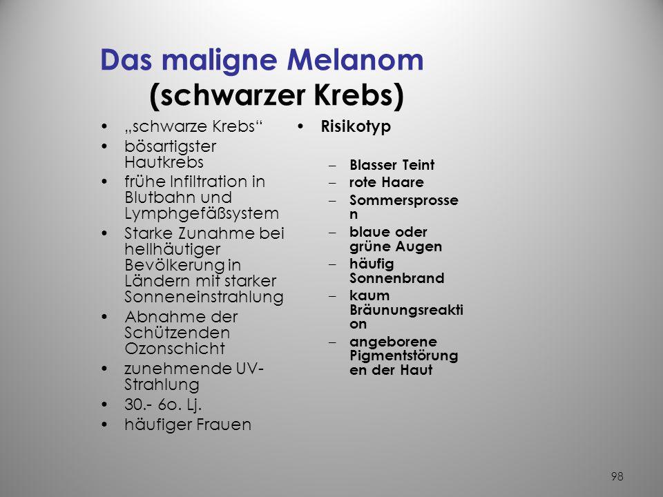 Das maligne Melanom (schwarzer Krebs)