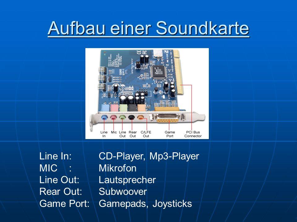 Aufbau einer Soundkarte