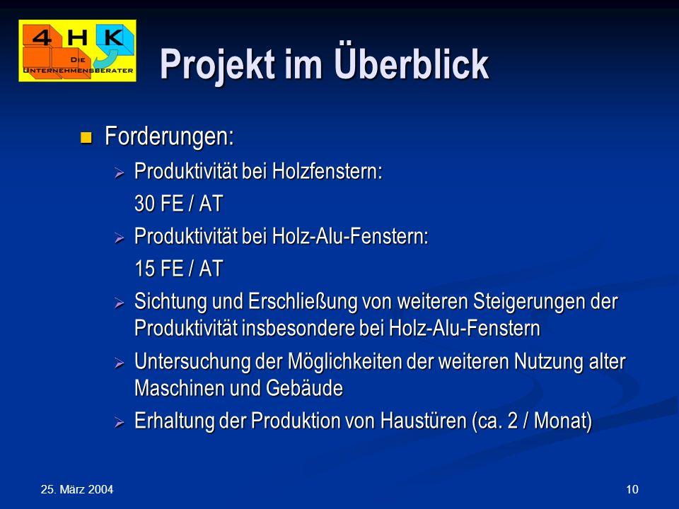 Projekt im Überblick Forderungen: Produktivität bei Holzfenstern: