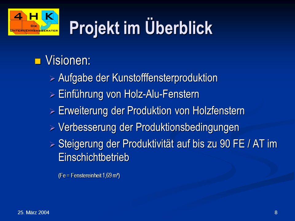 Projekt im Überblick Visionen: Aufgabe der Kunstofffensterproduktion