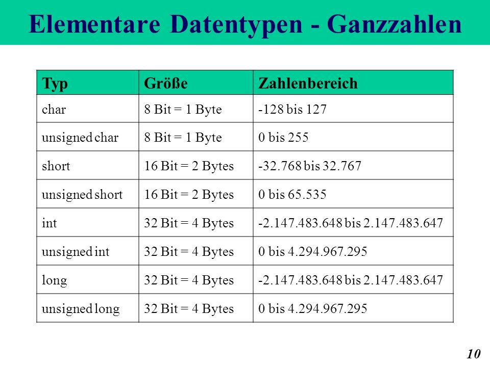 Elementare Datentypen - Ganzzahlen