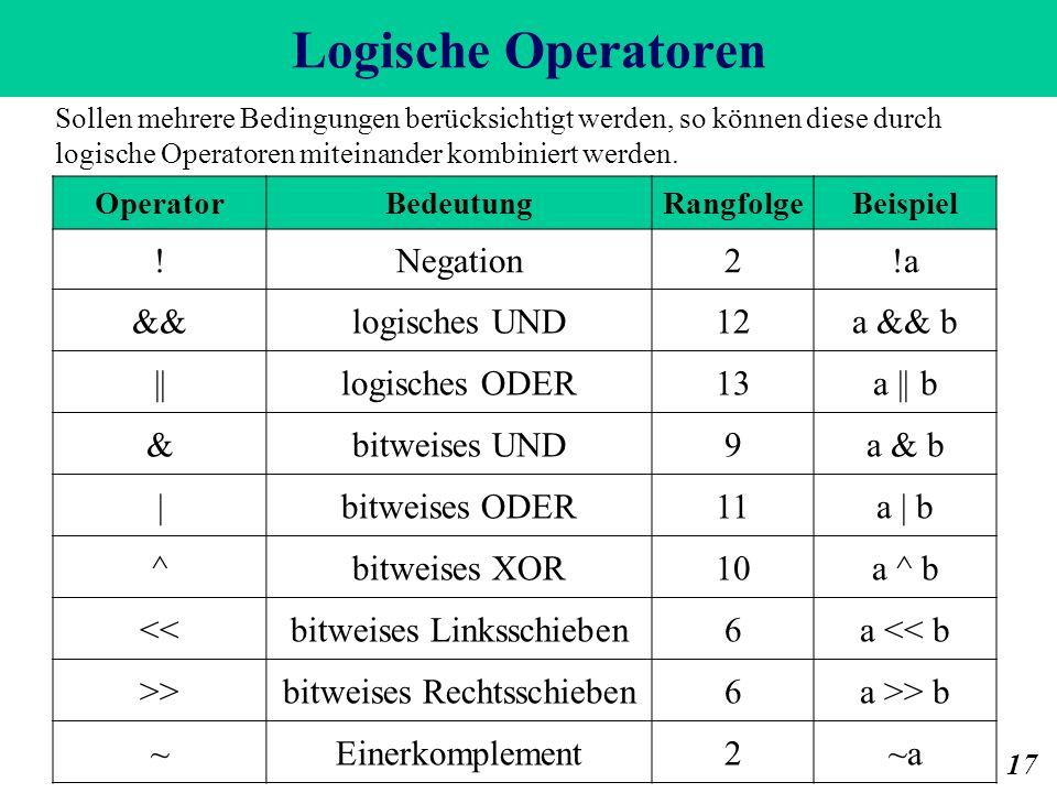 Logische Operatoren ! Negation 2 !a && logisches UND 12 a && b ||