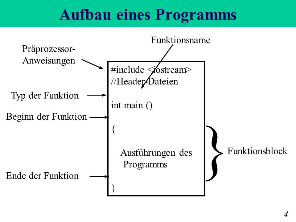 Aufbau eines Programms