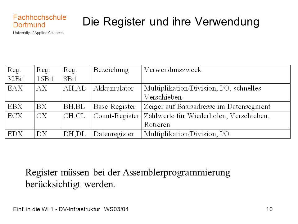 Die Register und ihre Verwendung