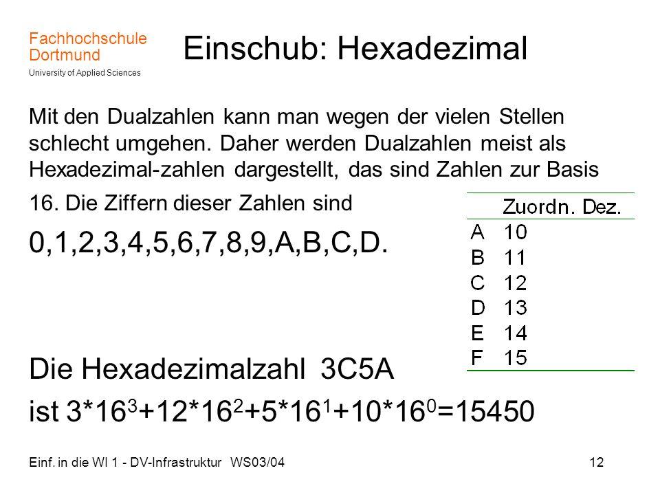 Einschub: Hexadezimal