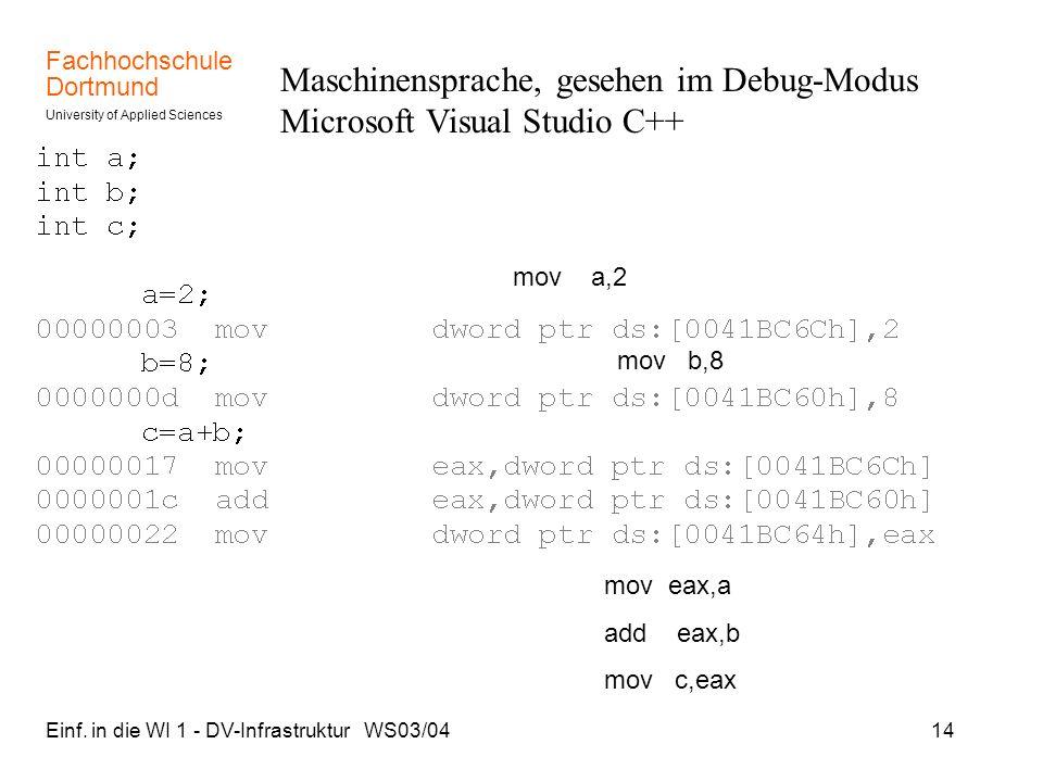 Maschinensprache, gesehen im Debug-Modus Microsoft Visual Studio C++