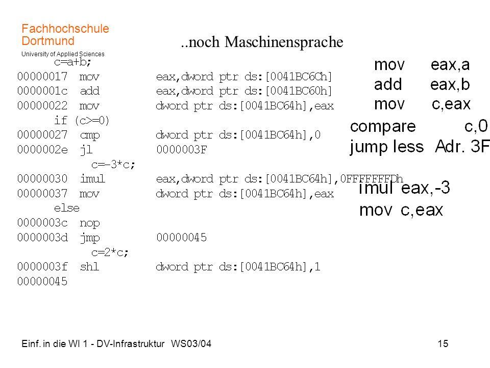 ..noch Maschinensprache