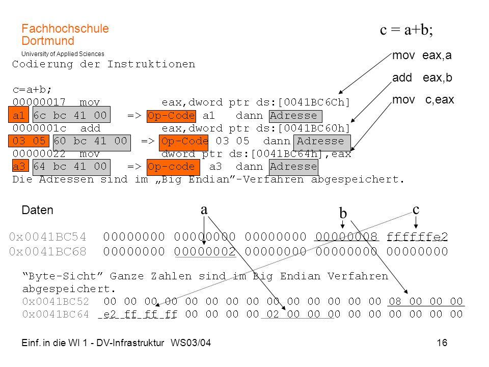 c = a+b; a c b mov eax,a add eax,b mov c,eax Daten
