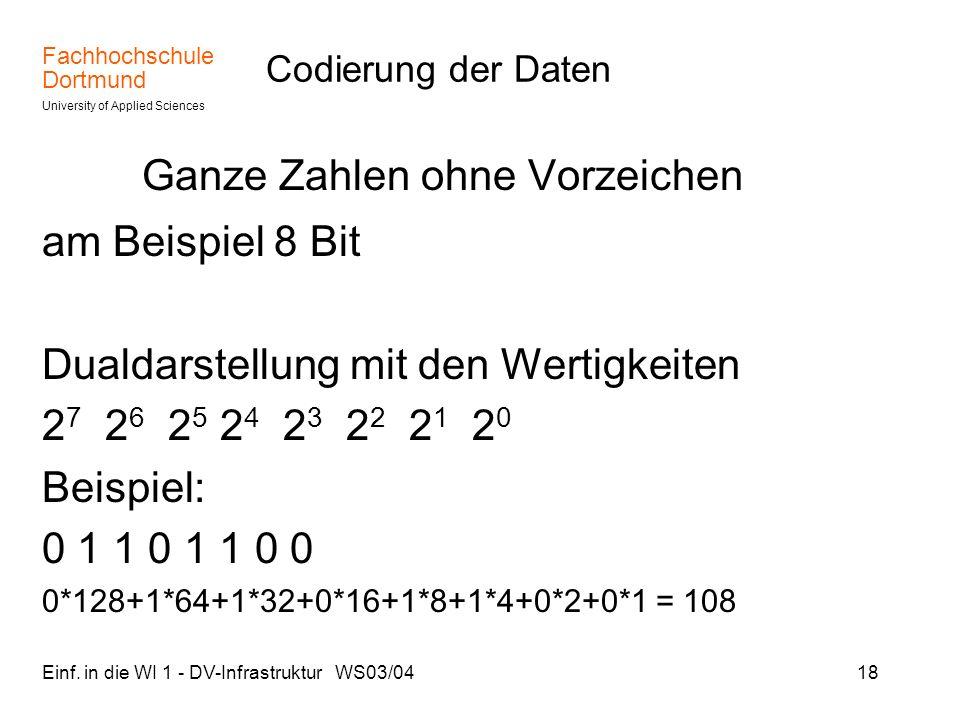 Ganze Zahlen ohne Vorzeichen am Beispiel 8 Bit
