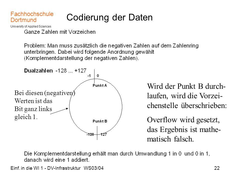 Codierung der Daten Wird der Punkt B durch-laufen, wird die Vorzei-chenstelle überschrieben: