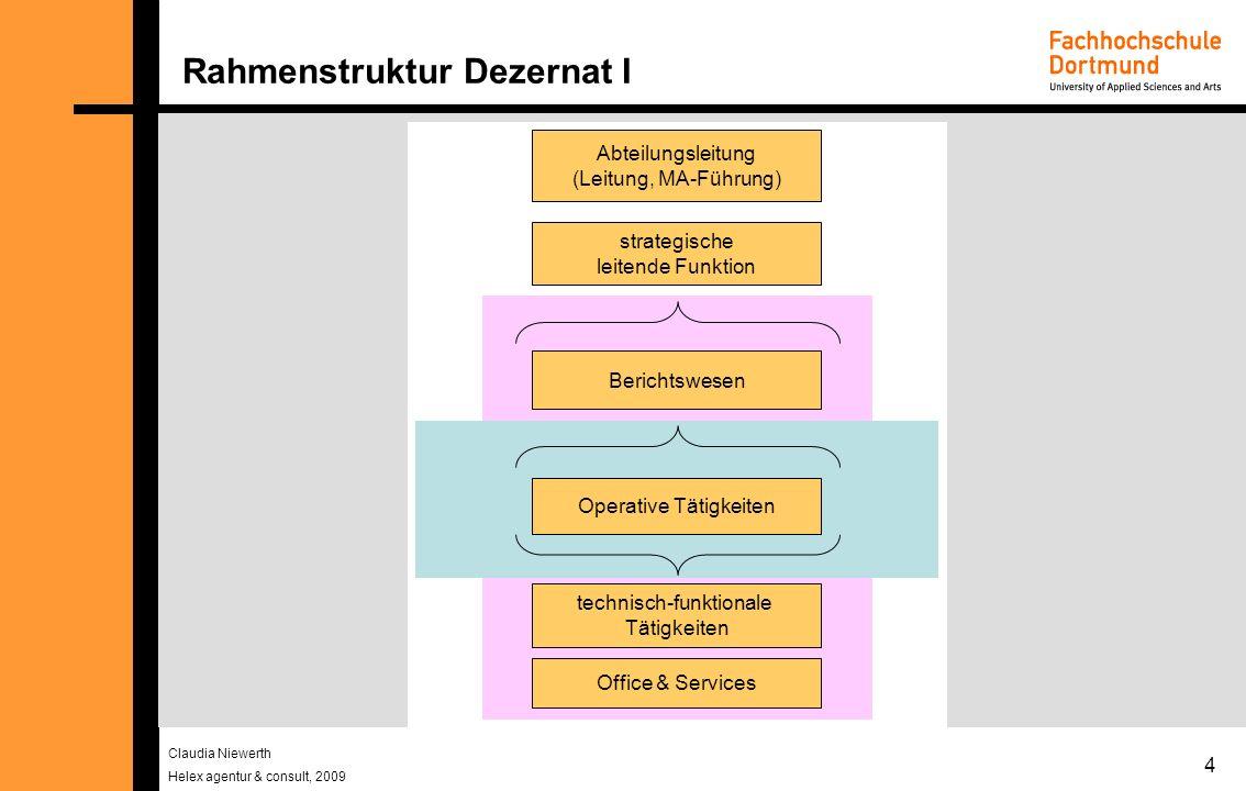 Rahmenstruktur Dezernat I