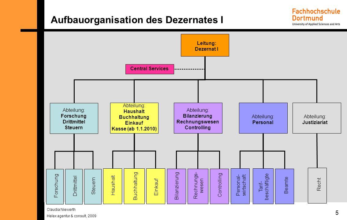 Aufbauorganisation des Dezernates I