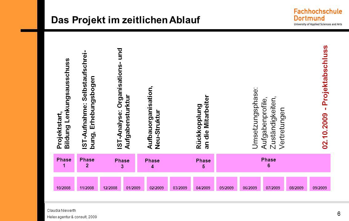 Das Projekt im zeitlichen Ablauf