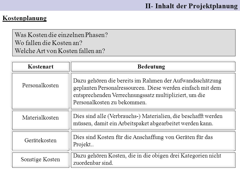 II- Inhalt der Projektplanung