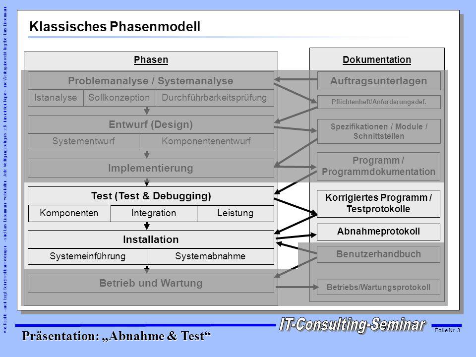 Klassisches Phasenmodell
