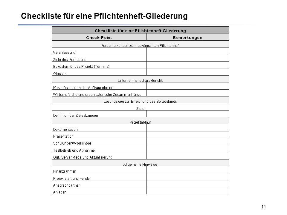 Checkliste für eine Pflichtenheft-Gliederung