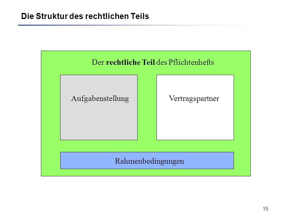 Die Struktur des rechtlichen Teils