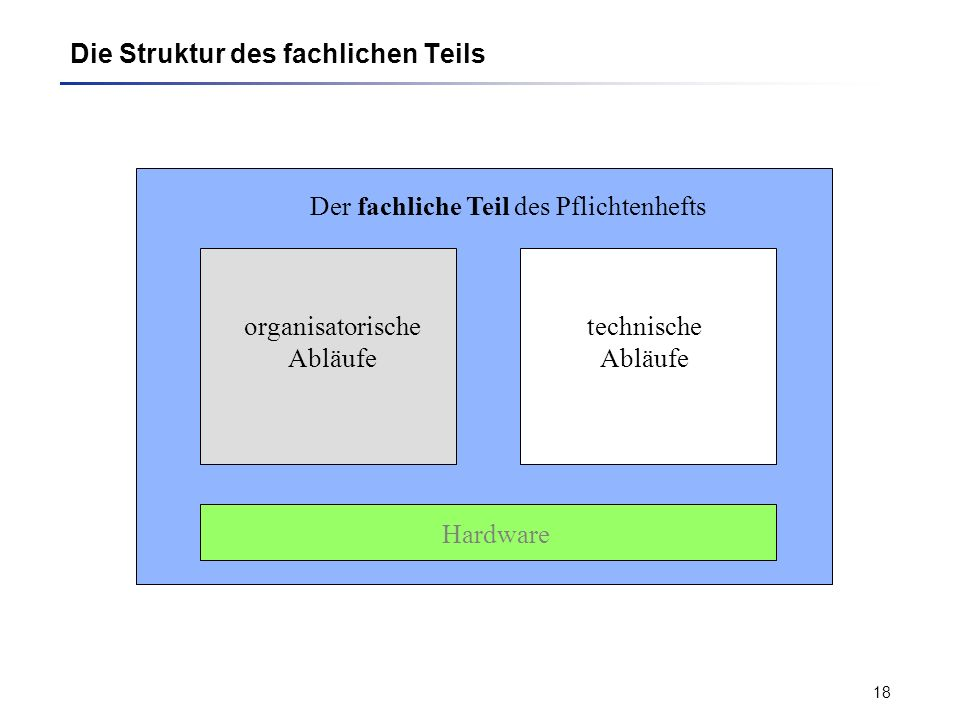 Die Struktur des fachlichen Teils