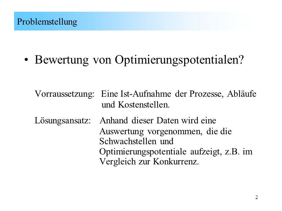 Bewertung von Optimierungspotentialen