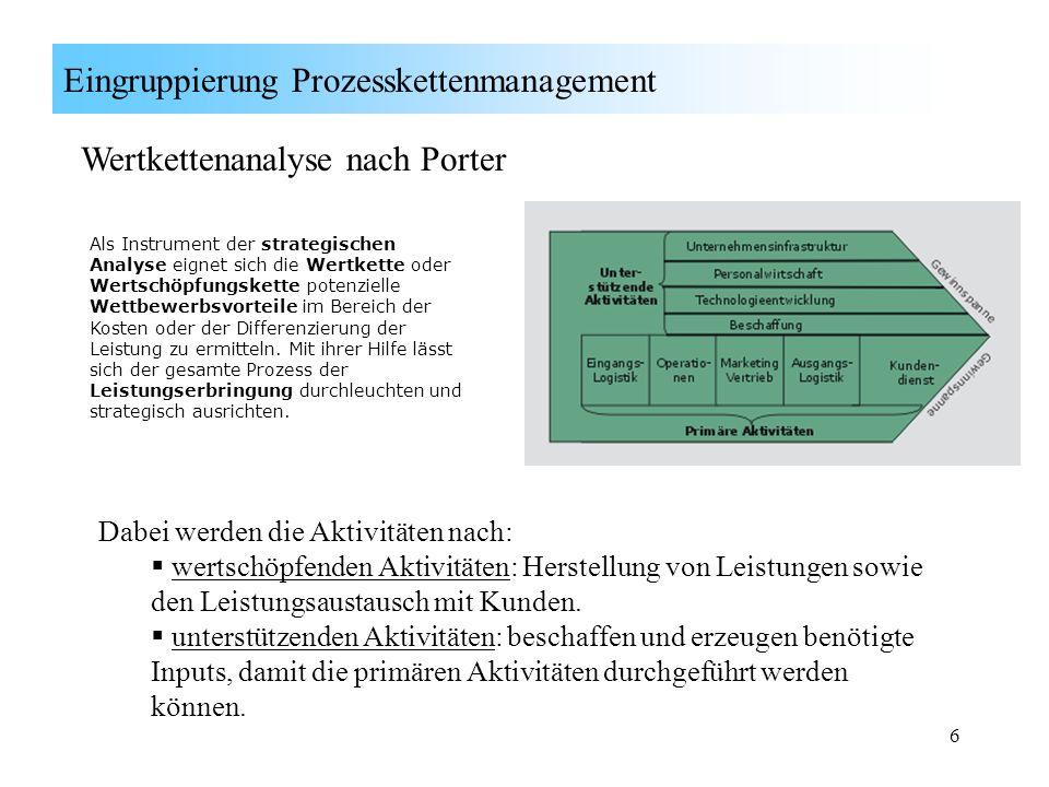 Eingruppierung Prozesskettenmanagement