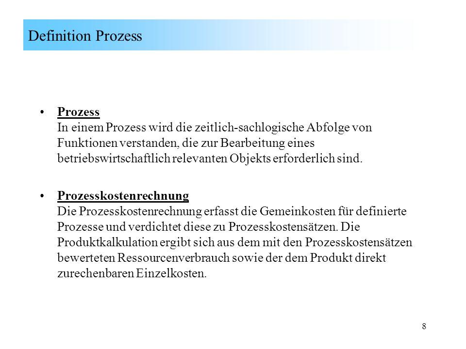 Definition Prozess