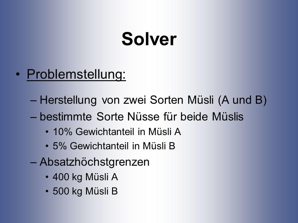 Solver Problemstellung: Herstellung von zwei Sorten Müsli (A und B)