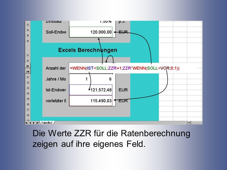Die Werte ZZR für die Ratenberechnung
