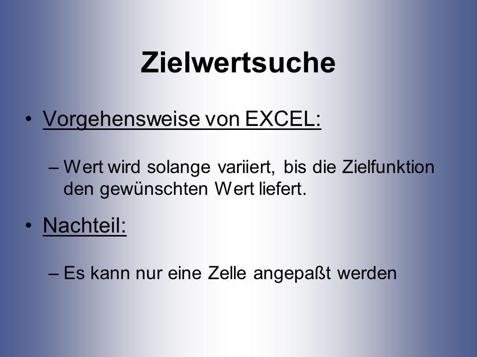 Zielwertsuche Vorgehensweise von EXCEL: Nachteil: