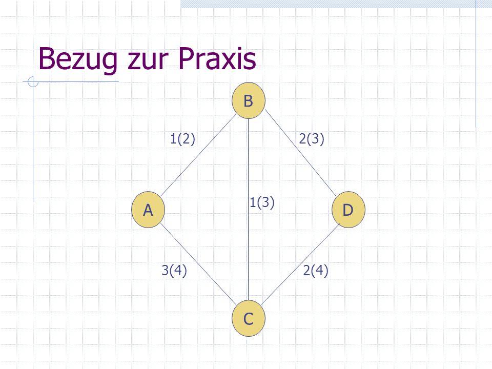 Bezug zur Praxis D A C B 3(4) 2(3) 1(2) 2(4) 1(3)