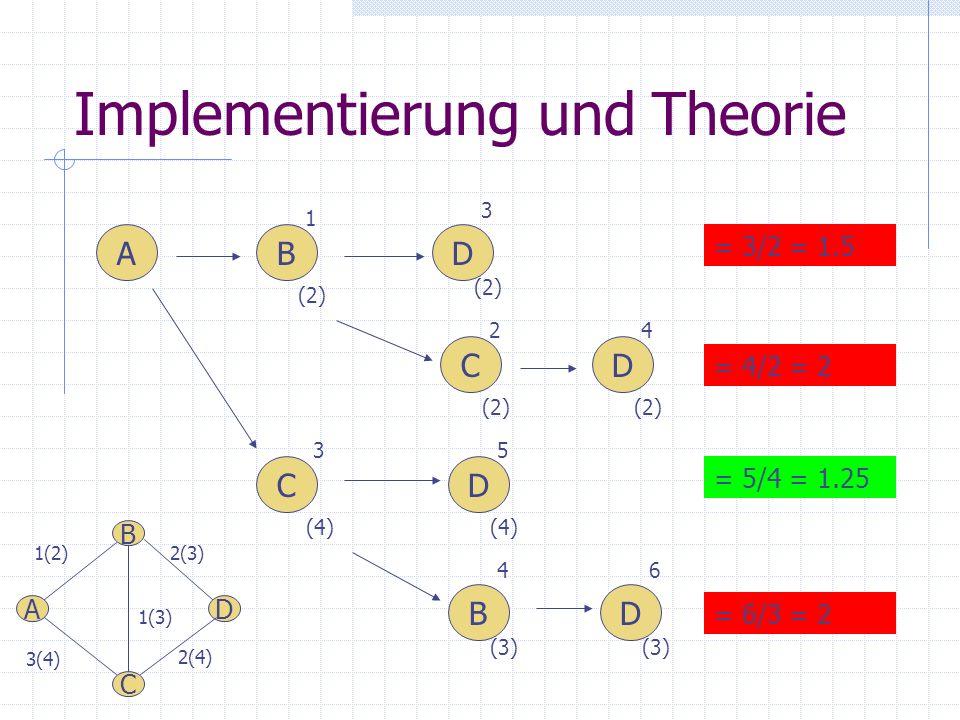 Implementierung und Theorie