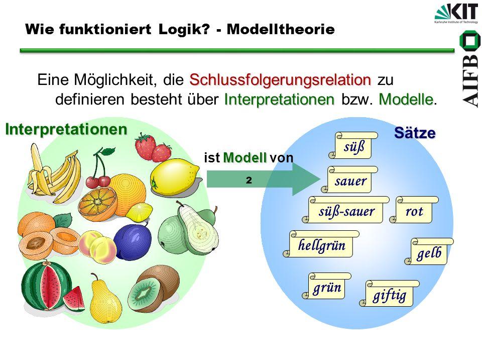 Wie funktioniert Logik - Modelltheorie