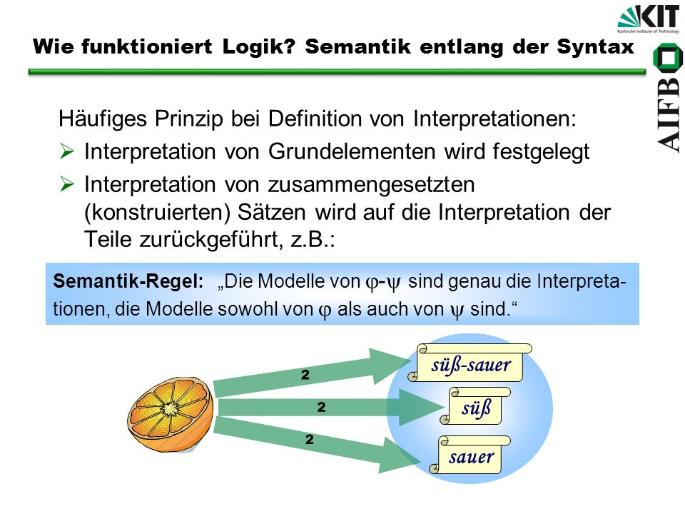Wie funktioniert Logik Semantik entlang der Syntax