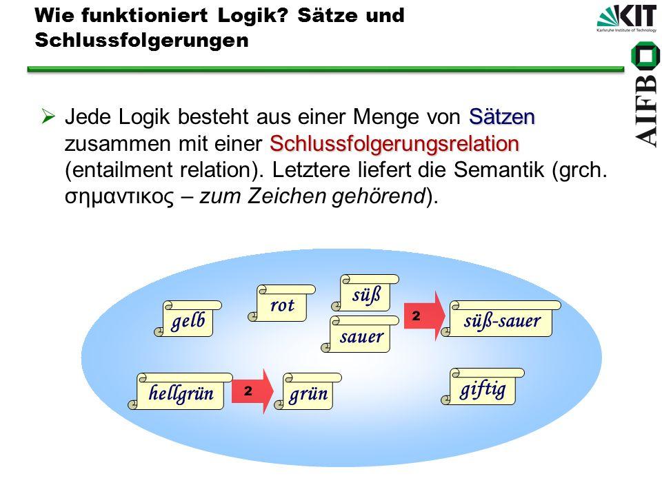 Wie funktioniert Logik Sätze und Schlussfolgerungen