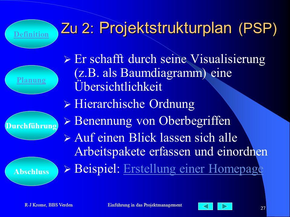 Zu 2: Projektstrukturplan (PSP)